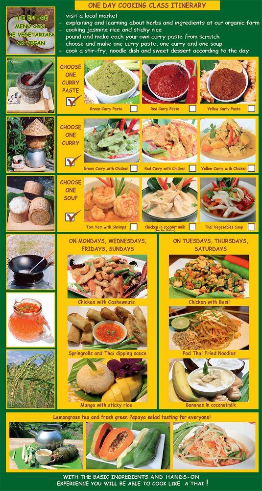 Thai Farm Cooking School - Menu